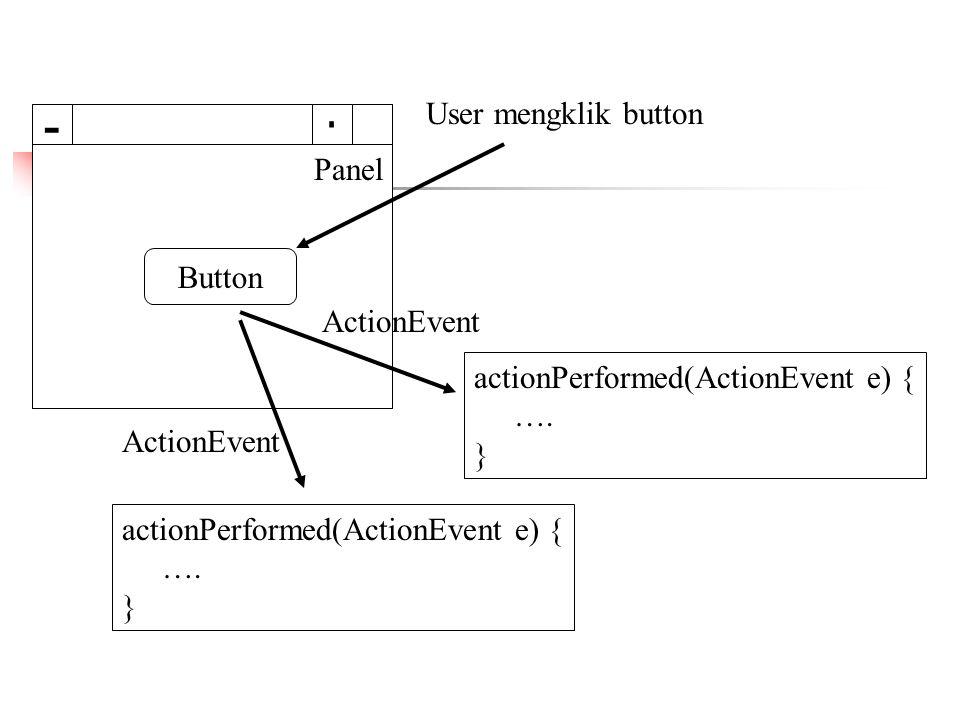 -  Button Panel User mengklik button actionPerformed(ActionEvent e) { …. } actionPerformed(ActionEvent e) { …. } ActionEvent