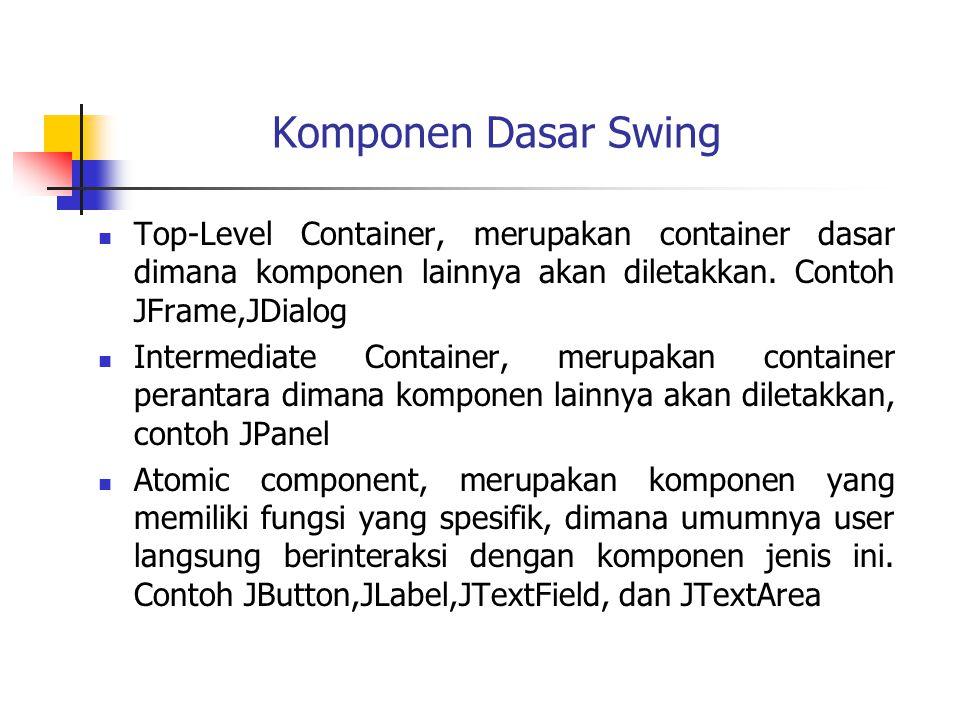 Komponen Dasar Swing  Top-Level Container, merupakan container dasar dimana komponen lainnya akan diletakkan. Contoh JFrame,JDialog  Intermediate Co