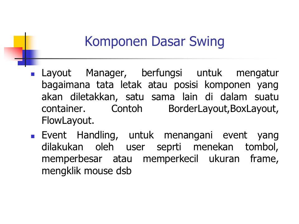 Komponen Dasar Swing  Layout Manager, berfungsi untuk mengatur bagaimana tata letak atau posisi komponen yang akan diletakkan, satu sama lain di dala