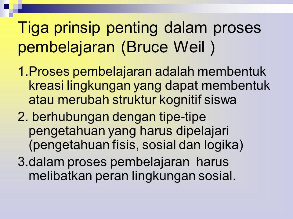Tiga prinsip penting dalam proses pembelajaran (Bruce Weil ) 1.Proses pembelajaran adalah membentuk kreasi lingkungan yang dapat membentuk atau merubah struktur kognitif siswa 2.