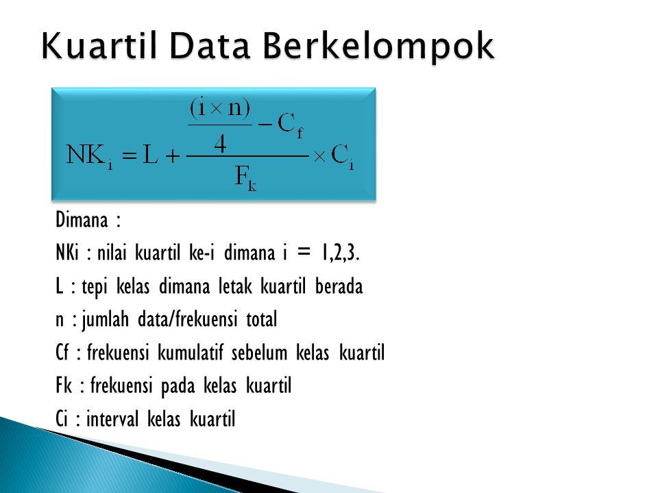 Dimana : NKi : nilai kuartil ke-i dimana i = 1,2,3. L : tepi kelas dimana letak kuartil berada n : jumlah data/frekuensi total Cf : frekuensi kumulati