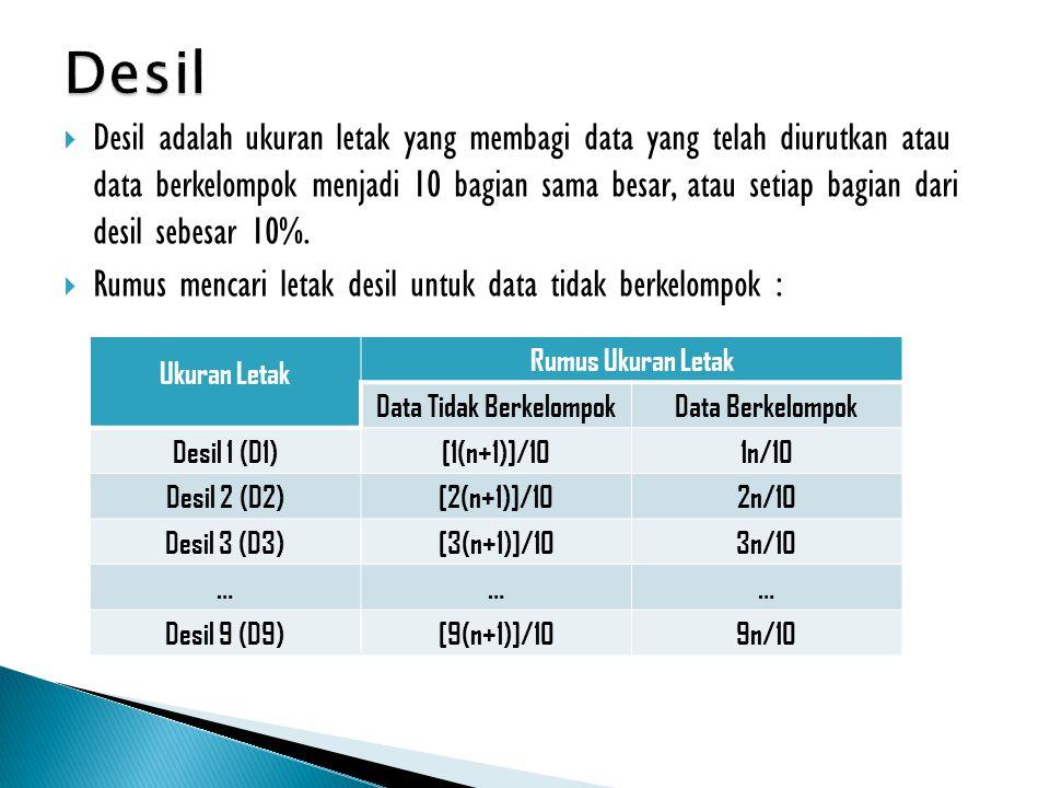  Desil adalah ukuran letak yang membagi data yang telah diurutkan atau data berkelompok menjadi 10 bagian sama besar, atau setiap bagian dari desil s