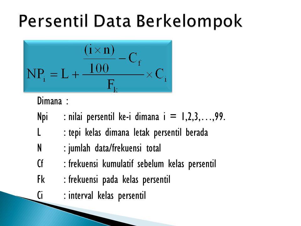 Dimana : Npi: nilai persentil ke-i dimana i = 1,2,3,…,99. L: tepi kelas dimana letak persentil berada N: jumlah data/frekuensi total Cf: frekuensi kum