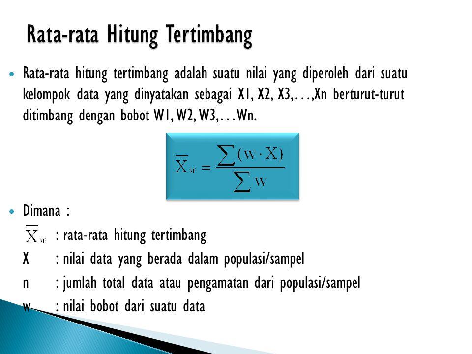  Data berkelompok adalah data yang sudah dikelompokkan dalam bentuk distribusi frekuensi.