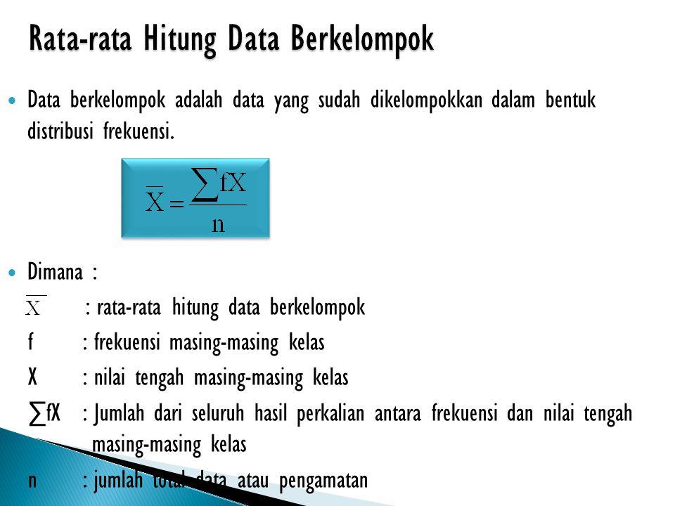  Data berkelompok adalah data yang sudah dikelompokkan dalam bentuk distribusi frekuensi.  Dimana : : rata-rata hitung data berkelompok f : frekuens