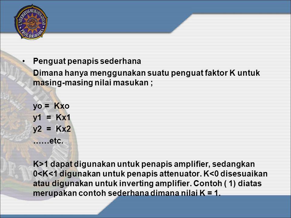 •Penguat penapis sederhana Dimana hanya menggunakan suatu penguat faktor K untuk masing-masing nilai masukan ; yo = Kxo y1 = Kx1 y2 = Kx2 ……etc. K>1 d