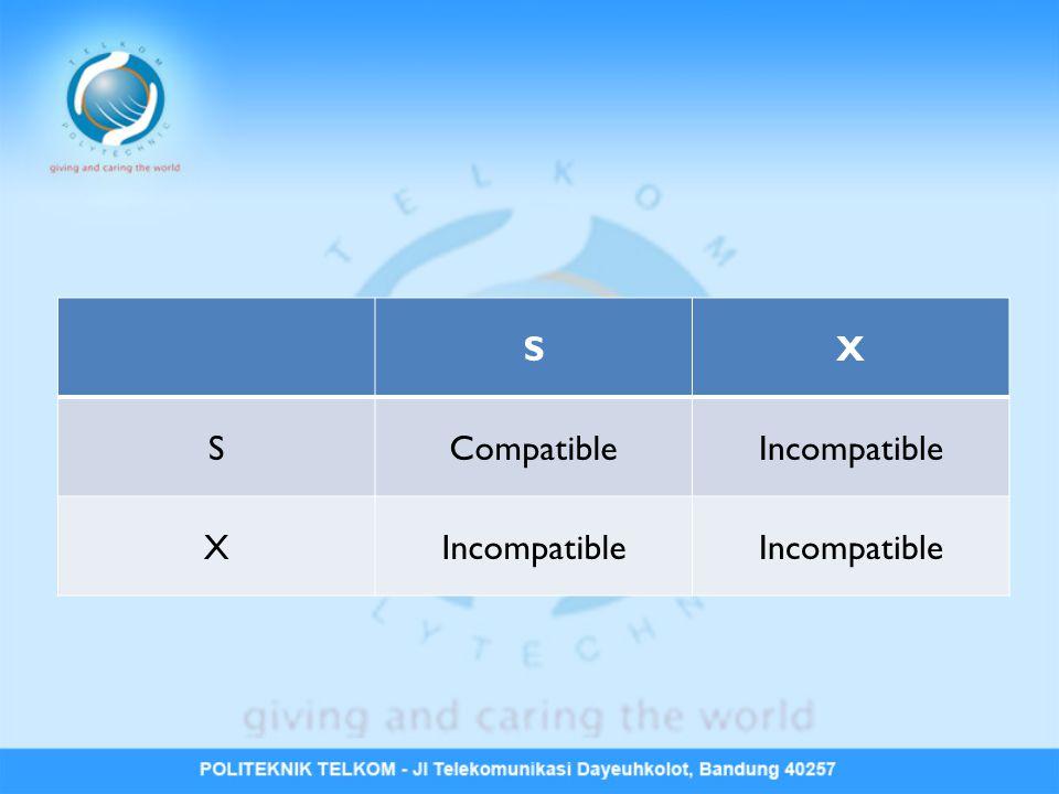 SX SCompatibleIncompatible X