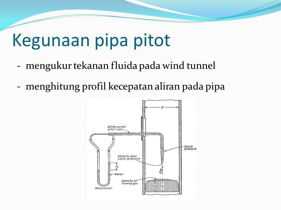 Kegunaan pipa pitot - mengukur tekanan fluida pada wind tunnel - menghitung profil kecepatan aliran pada pipa