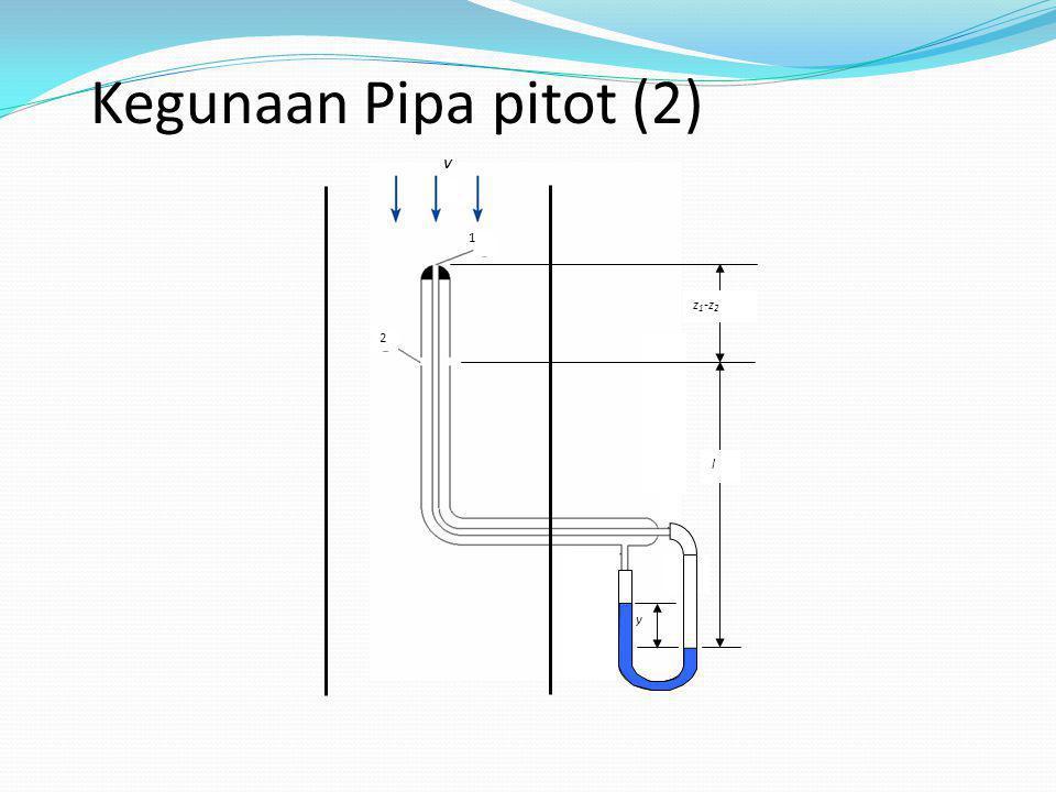 Kegunaan Pipa pitot (2) 1 2 V y l z 1 -z 2
