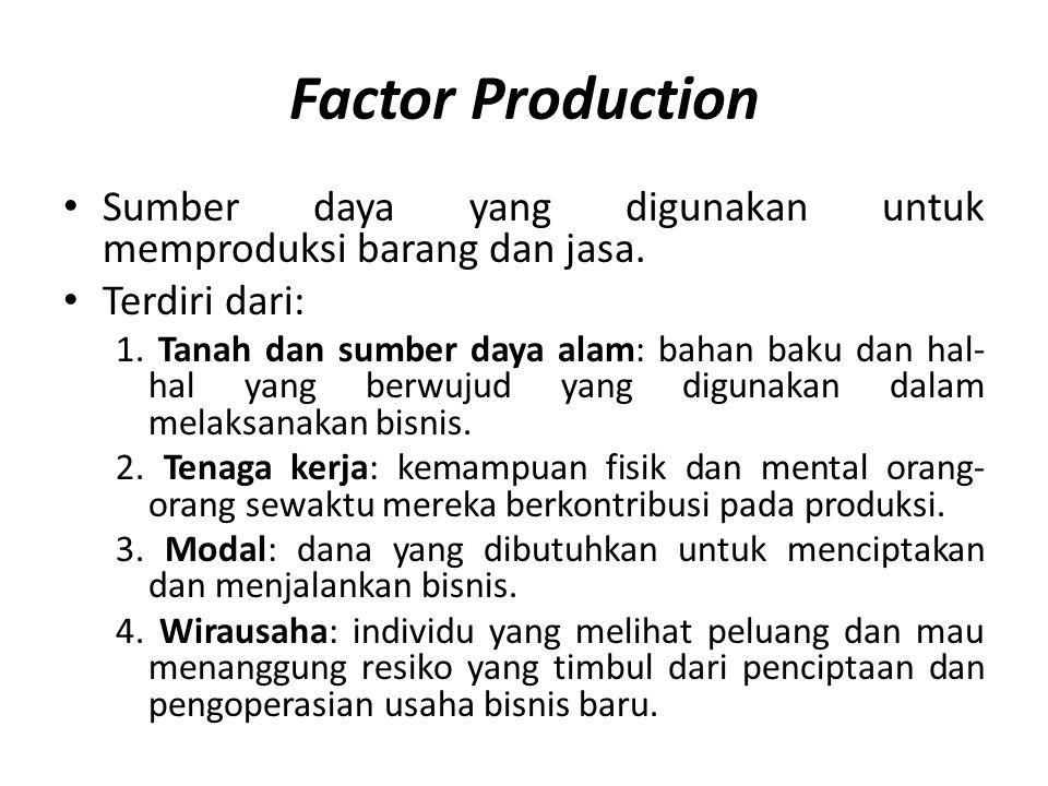 Factor Production • Sumber daya yang digunakan untuk memproduksi barang dan jasa. • Terdiri dari: 1. Tanah dan sumber daya alam: bahan baku dan hal- h
