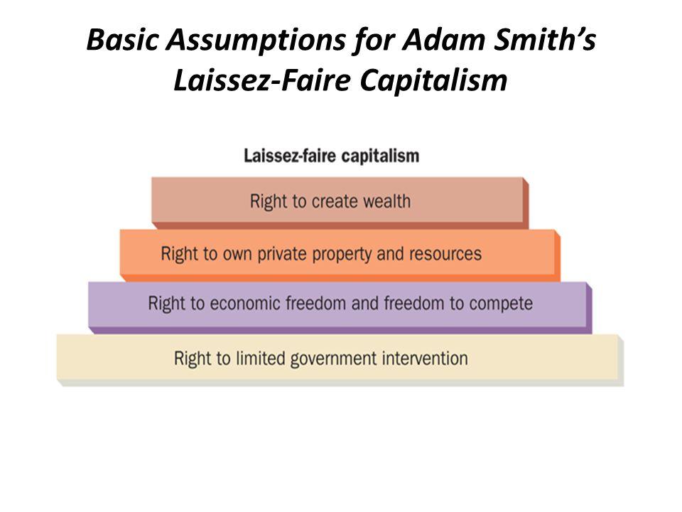 Basic Assumptions for Adam Smith's Laissez-Faire Capitalism