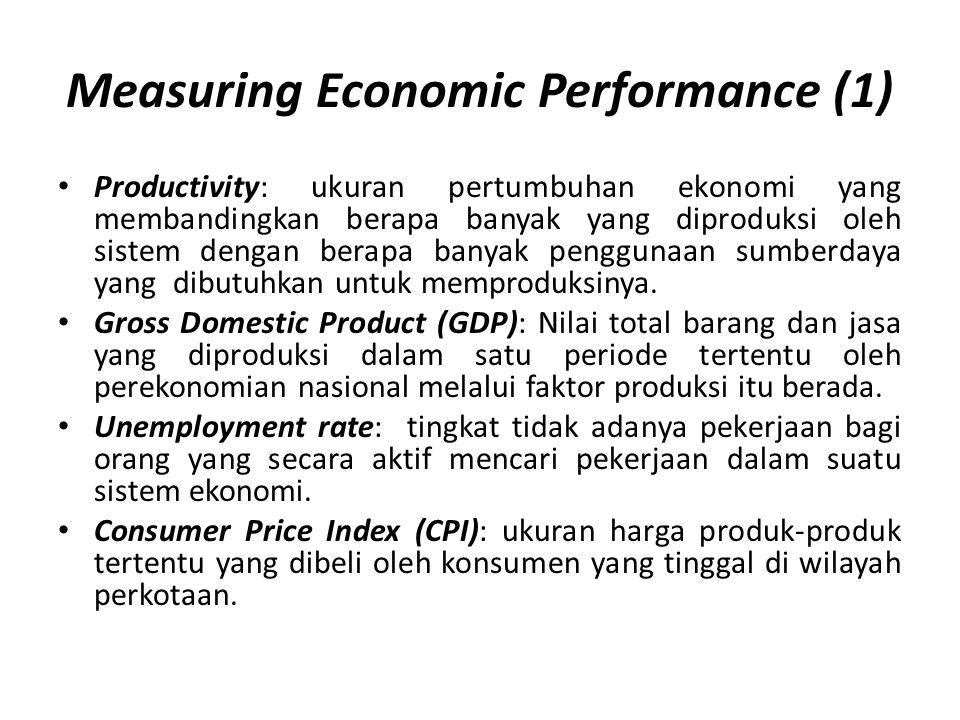 Measuring Economic Performance (1) • Productivity: ukuran pertumbuhan ekonomi yang membandingkan berapa banyak yang diproduksi oleh sistem dengan bera