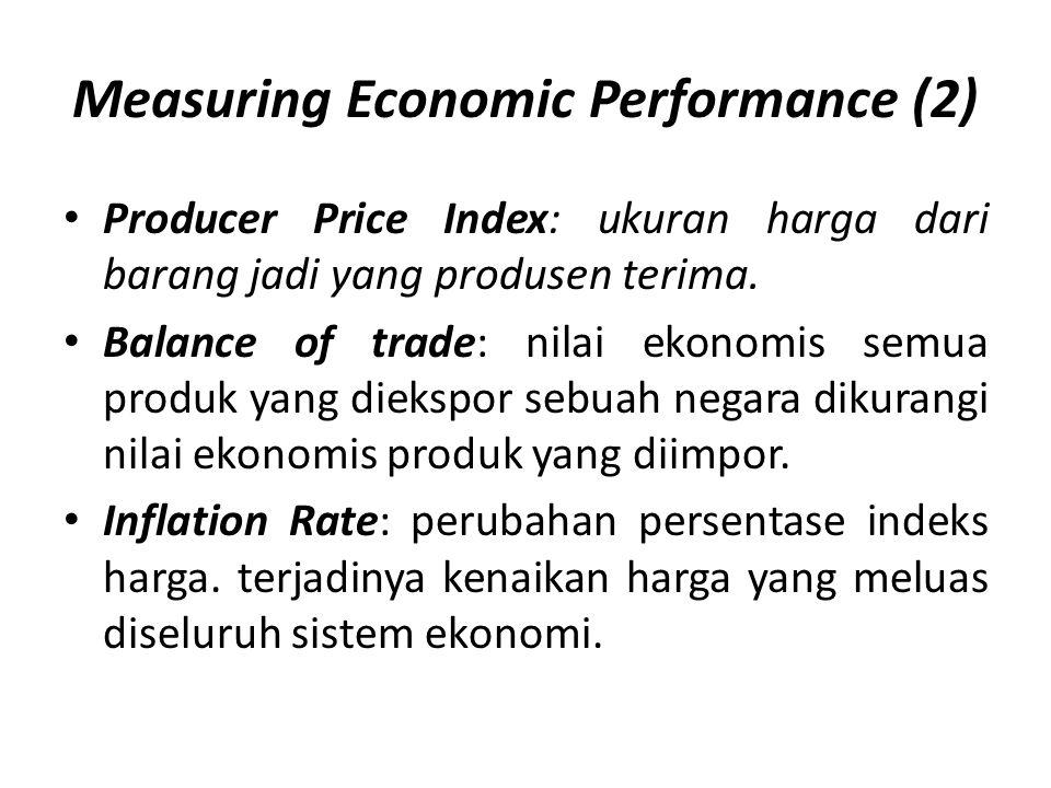 • Producer Price Index: ukuran harga dari barang jadi yang produsen terima. • Balance of trade: nilai ekonomis semua produk yang diekspor sebuah negar