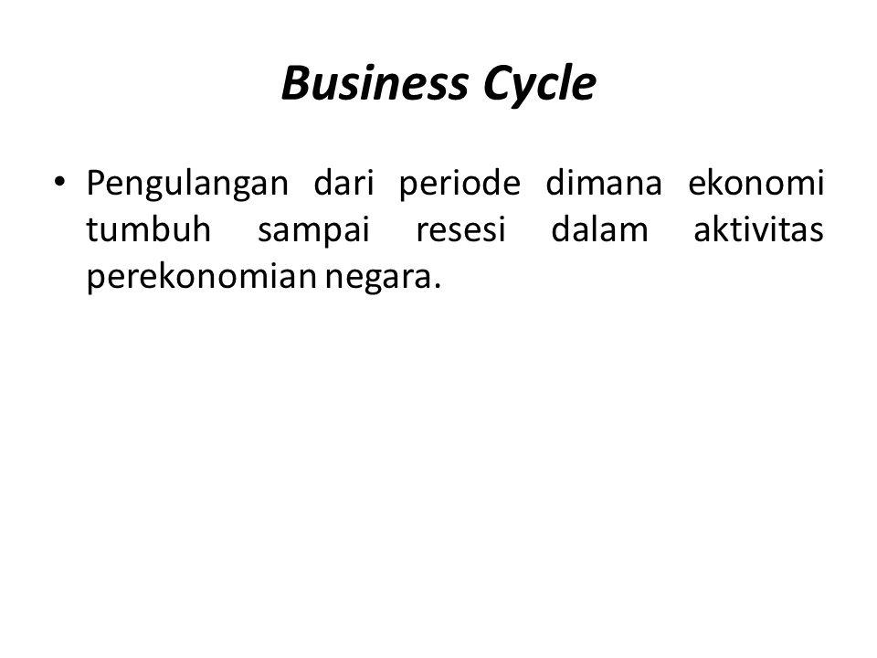 Business Cycle • Pengulangan dari periode dimana ekonomi tumbuh sampai resesi dalam aktivitas perekonomian negara.