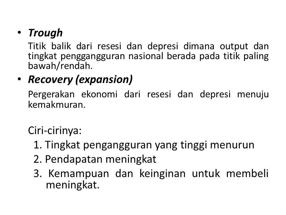 • Trough Titik balik dari resesi dan depresi dimana output dan tingkat penggangguran nasional berada pada titik paling bawah/rendah. • Recovery (expan