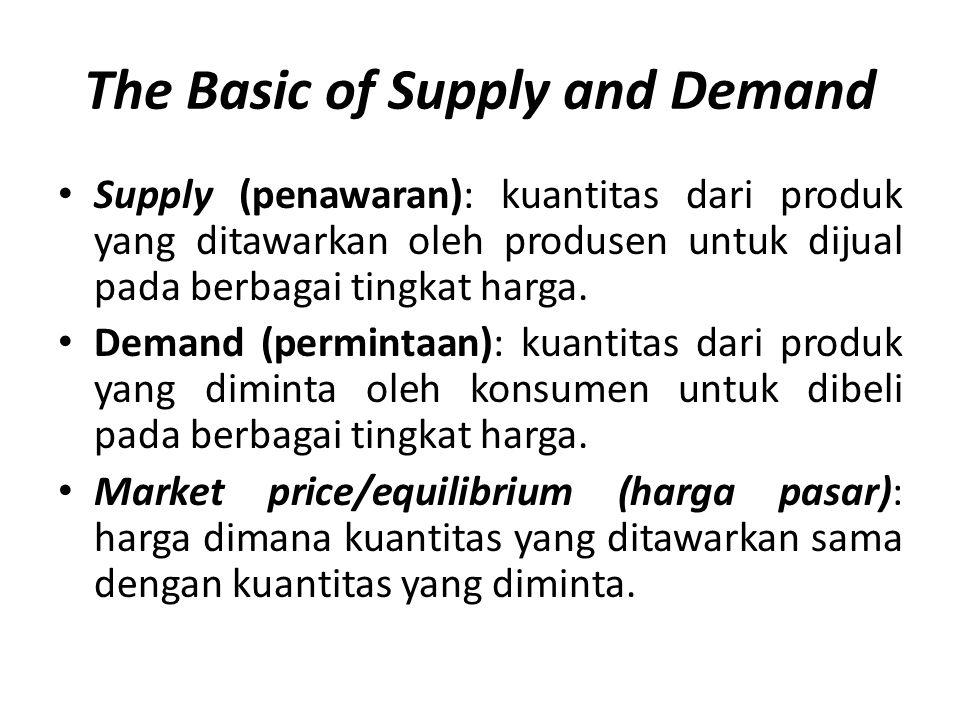 The Basic of Supply and Demand • Supply (penawaran): kuantitas dari produk yang ditawarkan oleh produsen untuk dijual pada berbagai tingkat harga. • D