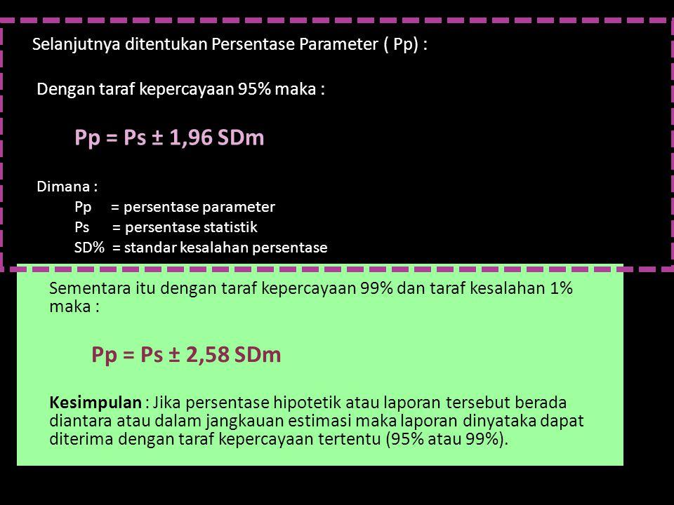 Sementara itu dengan taraf kepercayaan 99% dan taraf kesalahan 1% maka : Pp = Ps ± 2,58 SDm Kesimpulan : Jika persentase hipotetik atau laporan terseb