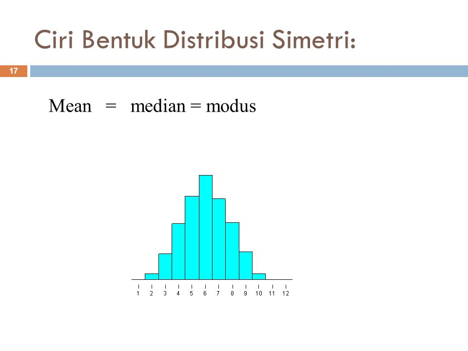 Ciri Bentuk Distribusi Menjulur ke kanan (positif): 18 Mean > median > modus