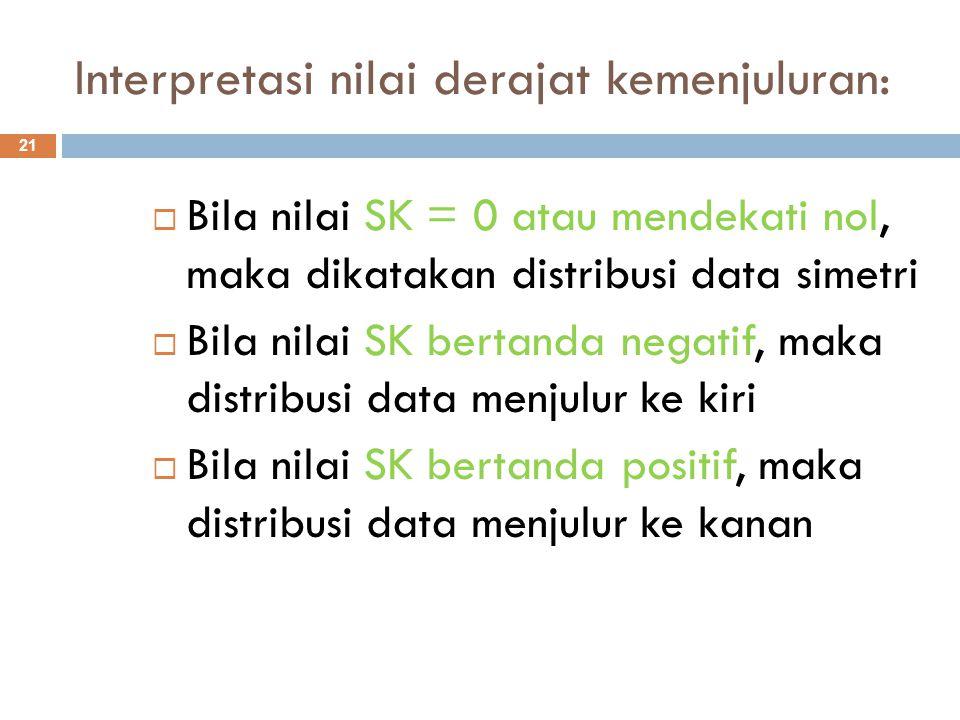 Pencilan (Outlier) 22  Memberikan informasi mengenai data yang harganya jauh berbeda dari harga data lainnya.