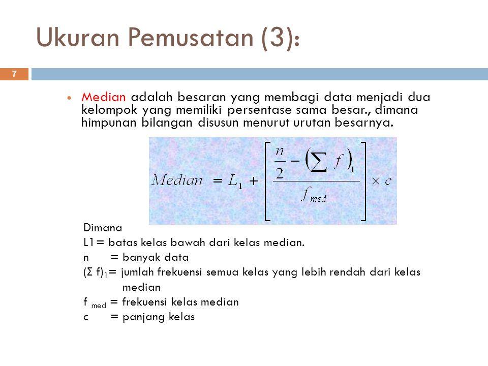 Ukuran Pemusatan (4): 8  Modus suatu himpunan bilangan adalah nilai yang paling sering muncul (memiliki frekuensi maksimum).