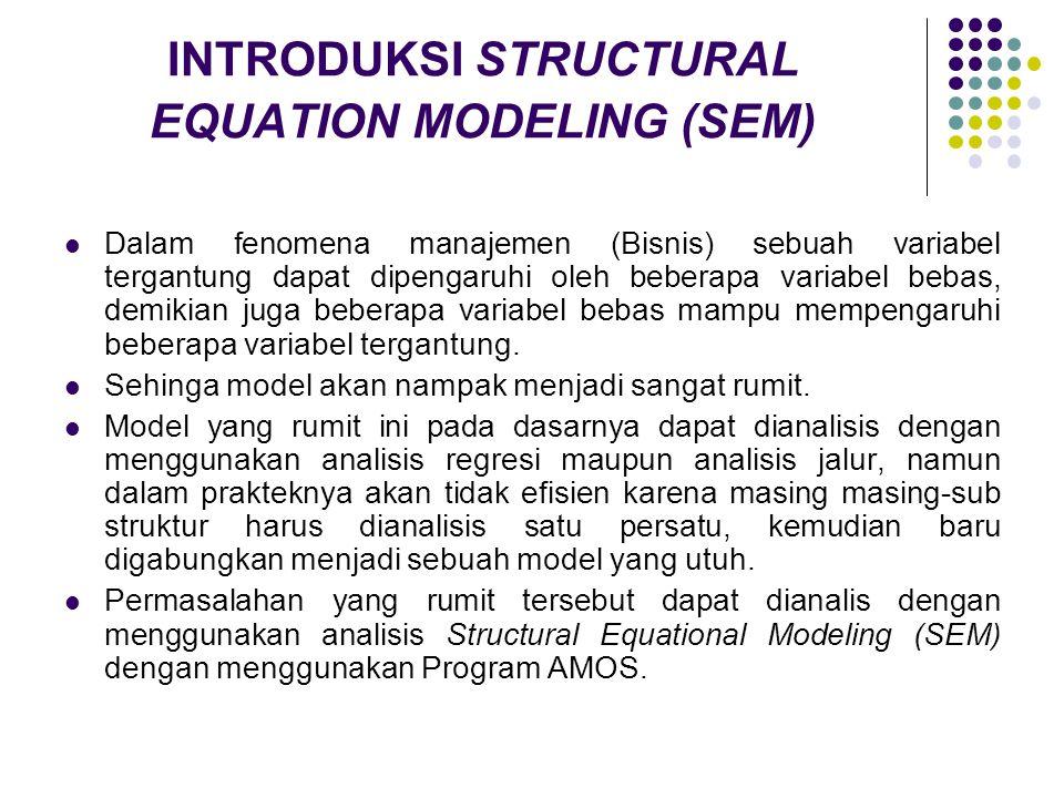 LANGKAH-LANGKAH PEMODELAN SEM 1.Pengembangan sebuah model berbasis teori.