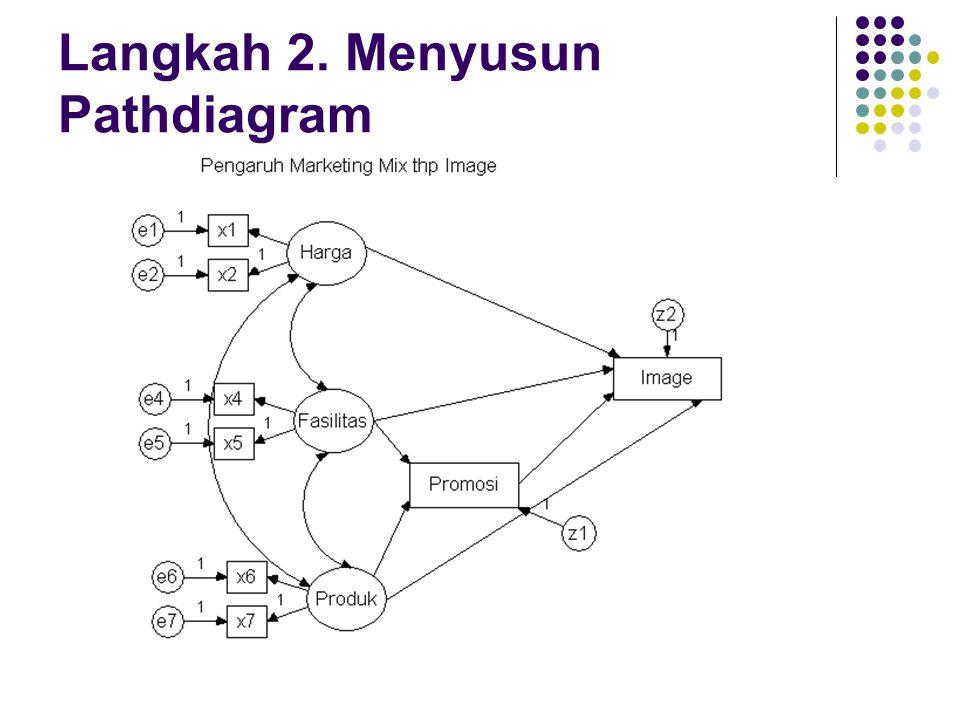 Langkah 2. Menyusun Pathdiagram