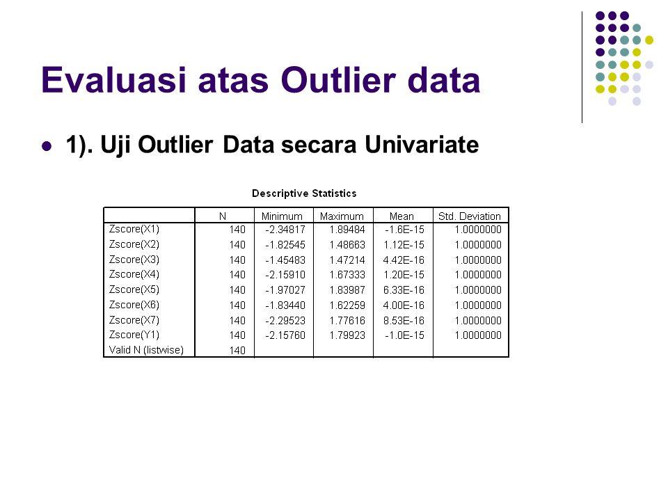 Evaluasi atas Outlier data  1). Uji Outlier Data secara Univariate