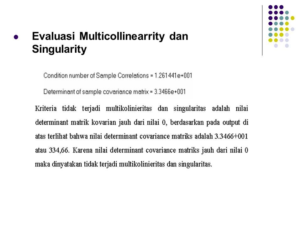  Evaluasi Multicollinearrity dan Singularity