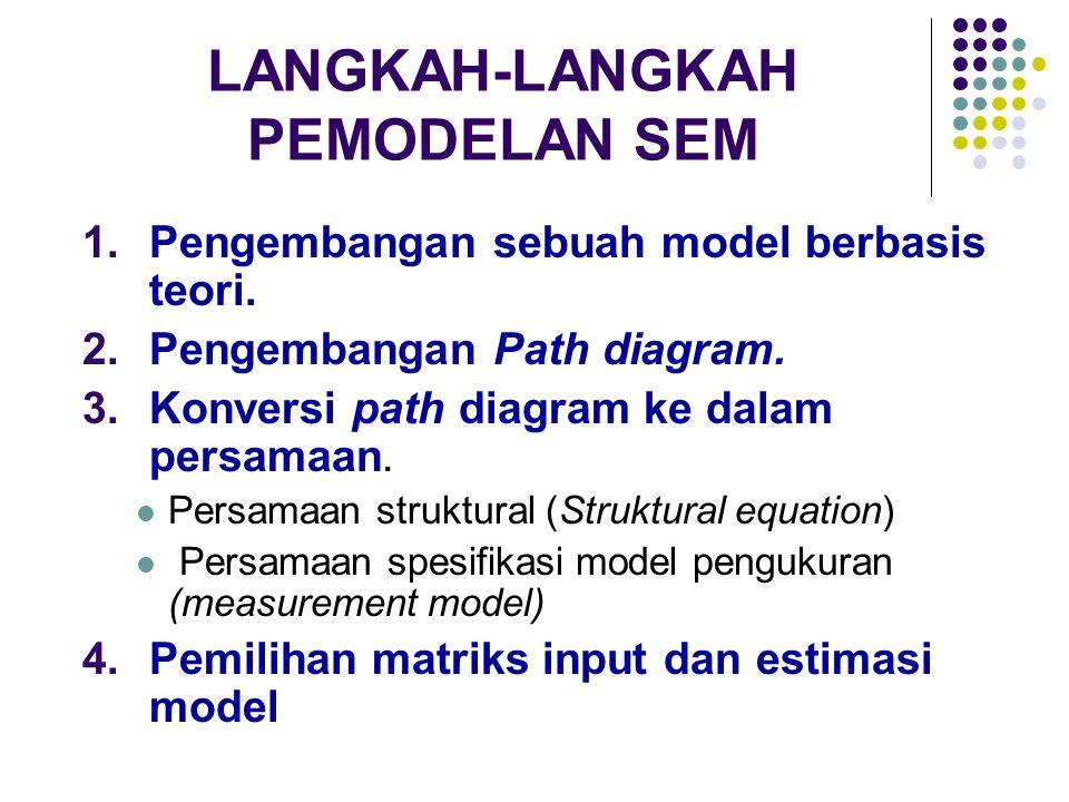 LANGKAH-LANGKAH PEMODELAN SEM 1.Pengembangan sebuah model berbasis teori. 2.Pengembangan Path diagram. 3.Konversi path diagram ke dalam persamaan.  P