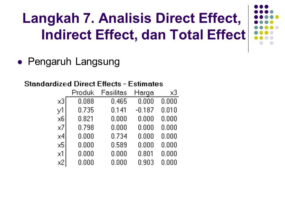 Langkah 7. Analisis Direct Effect, Indirect Effect, dan Total Effect  Pengaruh Langsung