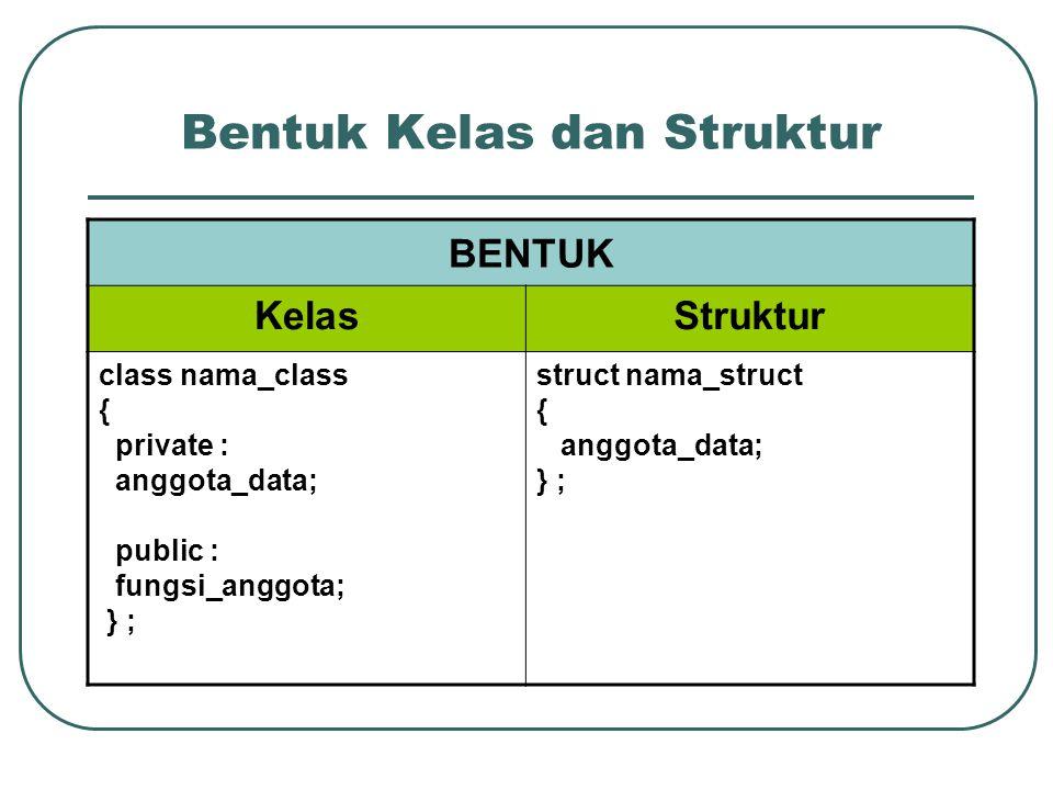 Bentuk Kelas dan Struktur BENTUK KelasStruktur class nama_class { private : anggota_data; public : fungsi_anggota; } ; struct nama_struct { anggota_da