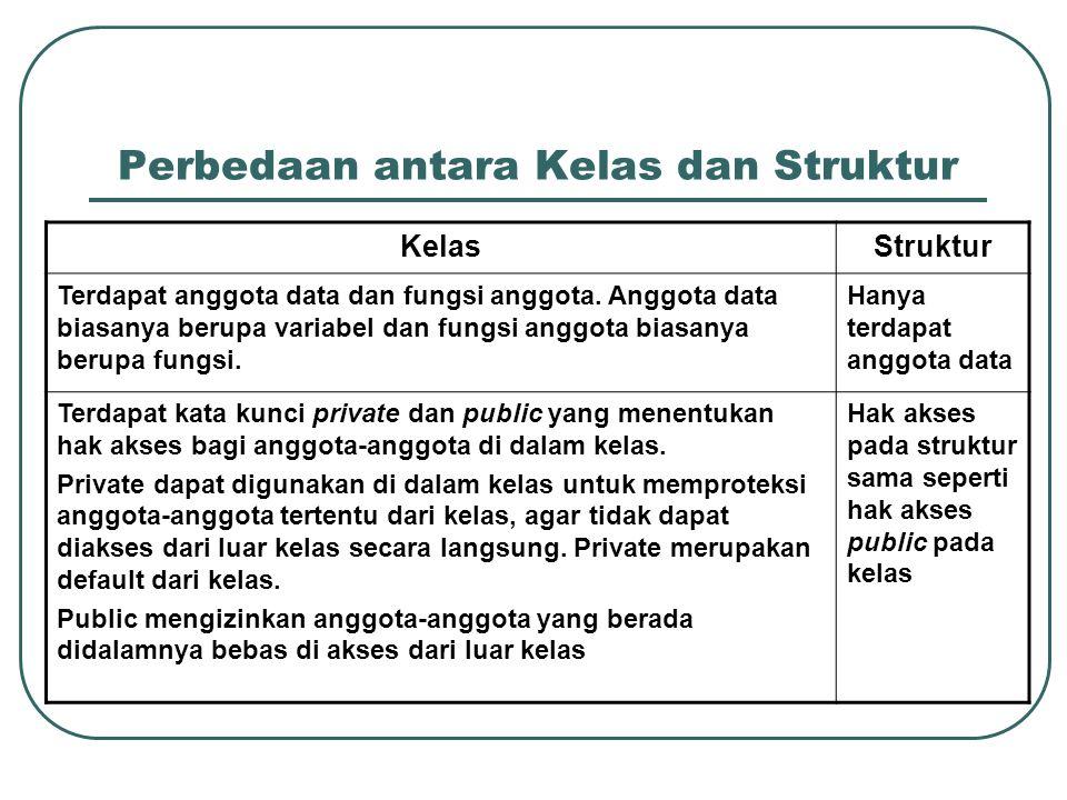 Perbedaan antara Kelas dan Struktur KelasStruktur Terdapat anggota data dan fungsi anggota. Anggota data biasanya berupa variabel dan fungsi anggota b