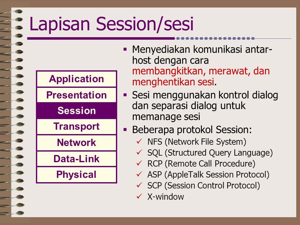 Lapisan Session/sesi  Menyediakan komunikasi antar- host dengan cara membangkitkan, merawat, dan menghentikan sesi.  Sesi menggunakan kontrol dialog