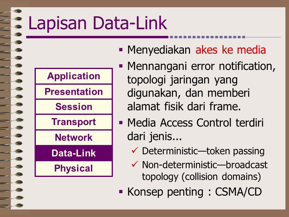 Lapisan Data-Link  Menyediakan akes ke media  Mennangani error notification, topologi jaringan yang digunakan, dan memberi alamat fisik dari frame.
