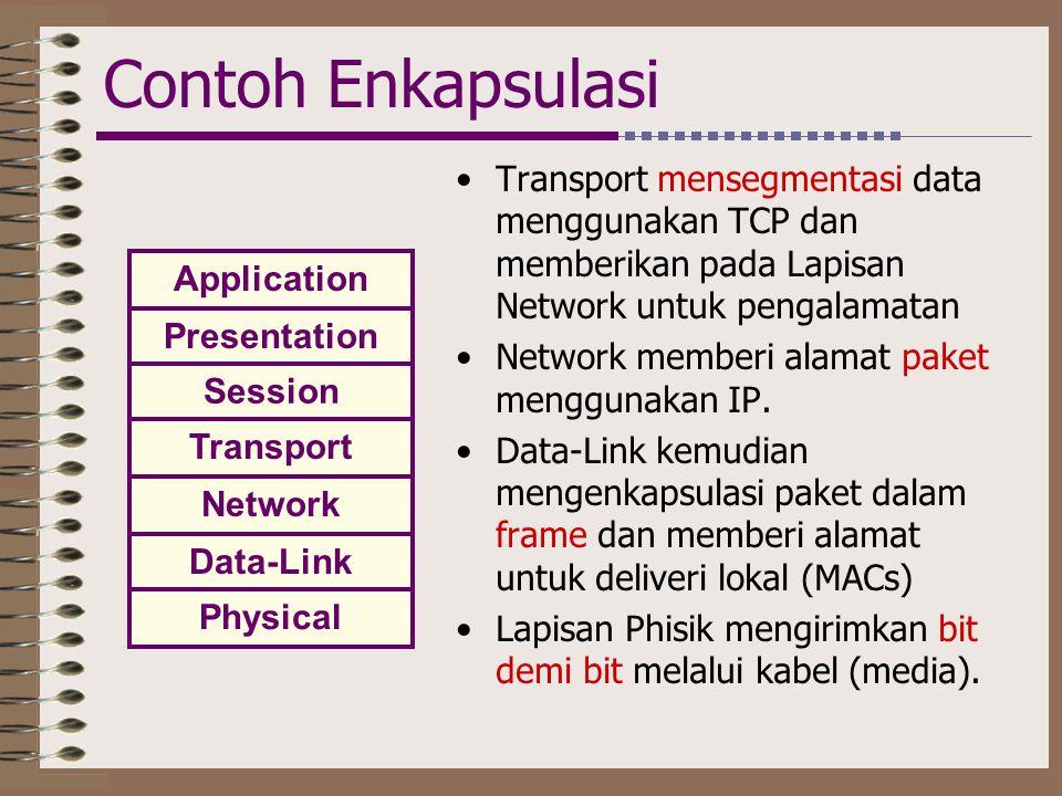 Contoh Enkapsulasi •Transport mensegmentasi data menggunakan TCP dan memberikan pada Lapisan Network untuk pengalamatan •Network memberi alamat paket