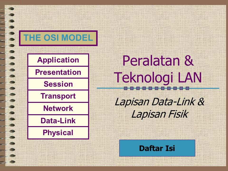 Application Presentation Session Transport Network Data-Link Physical THE OSI MODEL Peralatan & Teknologi LAN Lapisan Data-Link & Lapisan Fisik Daftar Isi