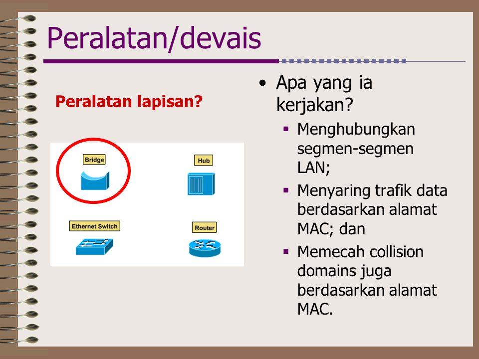 Peralatan/devais •Apa yang ia kerjakan?  Menghubungkan segmen-segmen LAN;  Menyaring trafik data berdasarkan alamat MAC; dan  Memecah collision dom