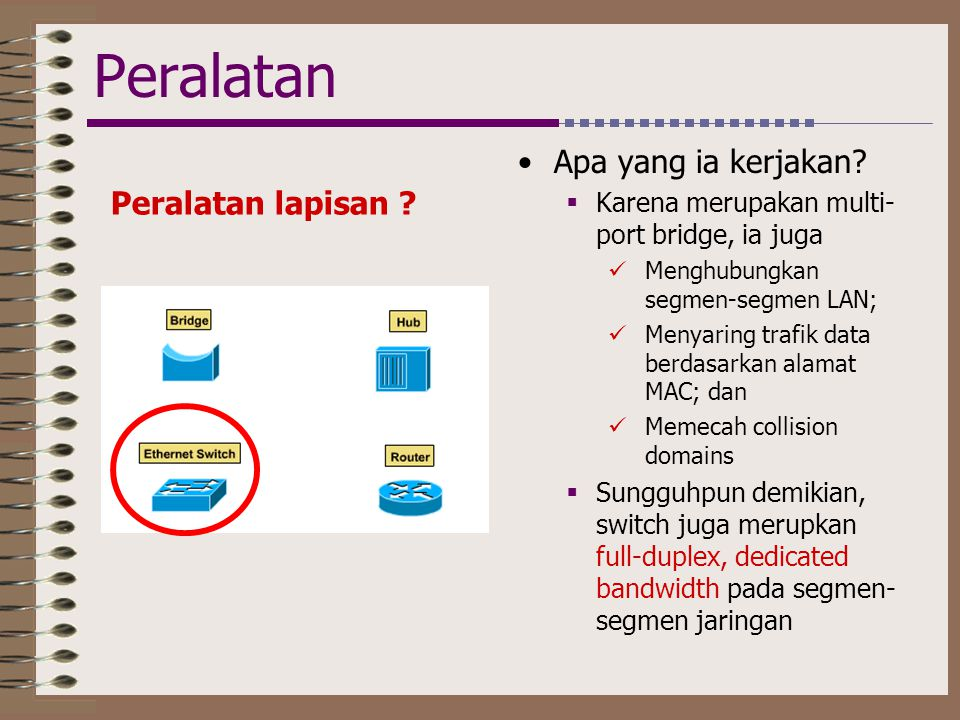 Peralatan •Apa yang ia kerjakan?  Karena merupakan multi- port bridge, ia juga  Menghubungkan segmen-segmen LAN;  Menyaring trafik data berdasarkan