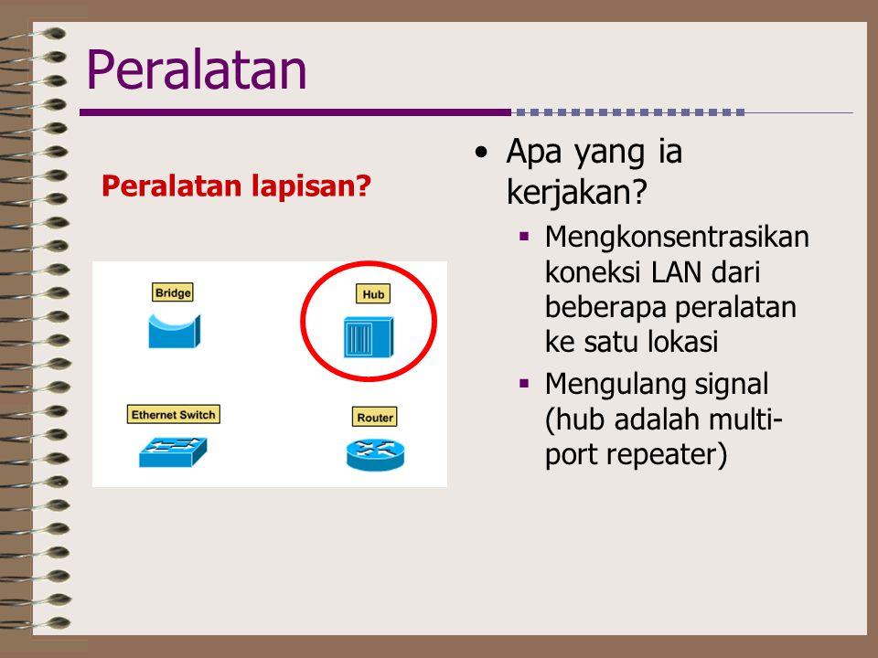 Peralatan •Apa yang ia kerjakan?  Mengkonsentrasikan koneksi LAN dari beberapa peralatan ke satu lokasi  Mengulang signal (hub adalah multi- port re