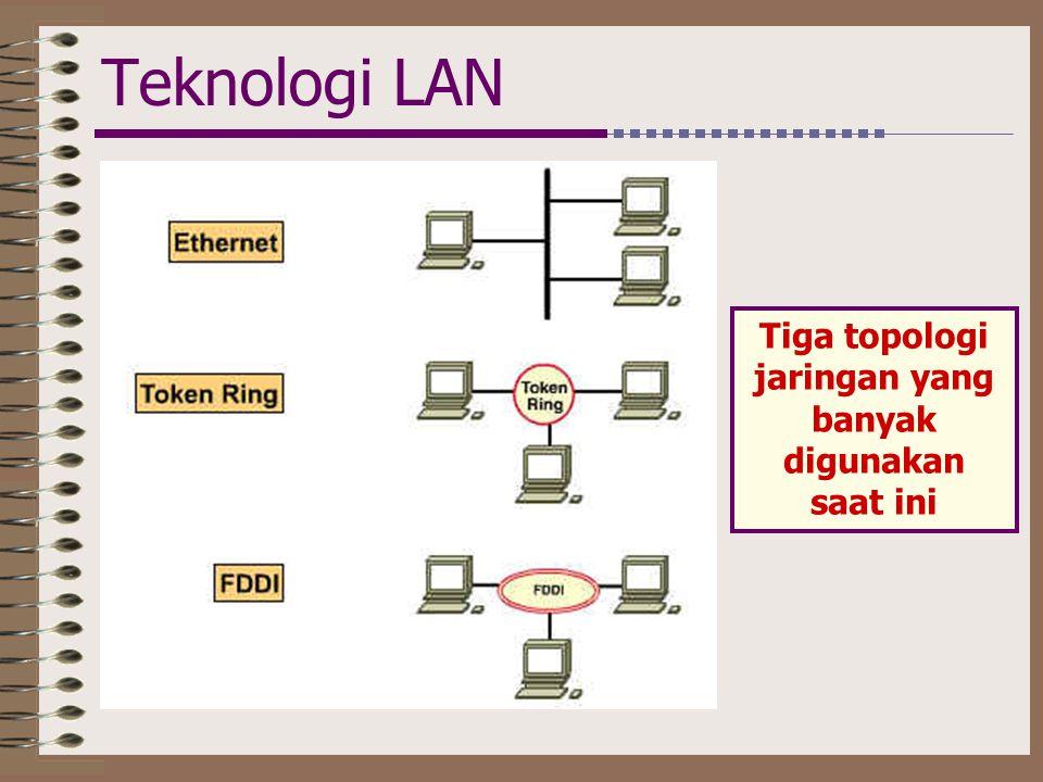 Teknologi LAN Tiga topologi jaringan yang banyak digunakan saat ini
