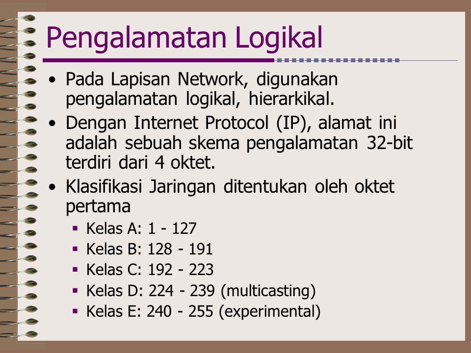 Pengalamatan Logikal •Pada Lapisan Network, digunakan pengalamatan logikal, hierarkikal. •Dengan Internet Protocol (IP), alamat ini adalah sebuah skem