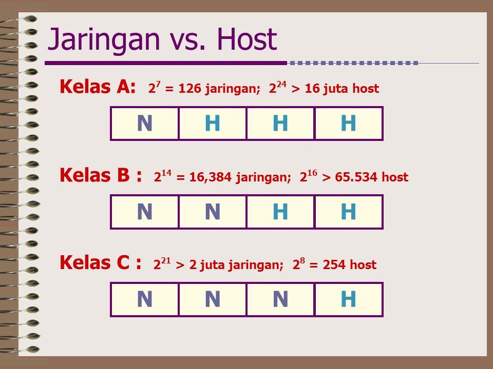 Jaringan vs. Host NHHH Kelas A: 2 7 = 126 jaringan; 2 24 > 16 juta host NNHH Kelas B : 2 14 = 16,384 jaringan; 2 16 > 65.534 host NNNH Kelas C : 2 21