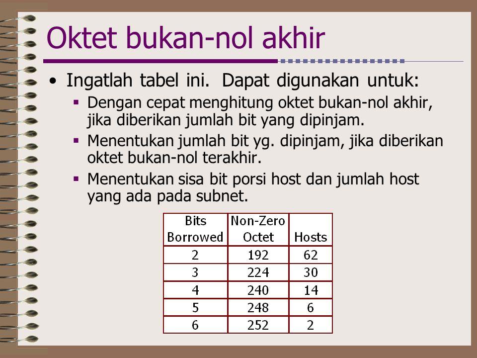 Oktet bukan-nol akhir •Ingatlah tabel ini. Dapat digunakan untuk:  Dengan cepat menghitung oktet bukan-nol akhir, jika diberikan jumlah bit yang dipi