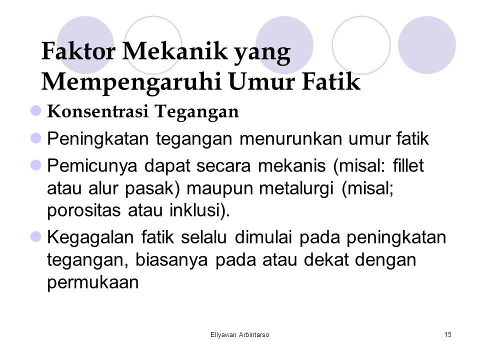 Ellyawan Arbintarso15 Faktor Mekanik yang Mempengaruhi Umur Fatik  Konsentrasi Tegangan  Peningkatan tegangan menurunkan umur fatik  Pemicunya dapa