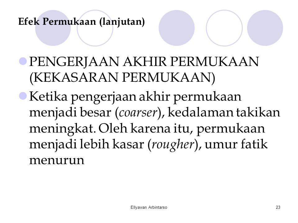 Ellyawan Arbintarso23 Efek Permukaan (lanjutan)  PENGERJAAN AKHIR PERMUKAAN (KEKASARAN PERMUKAAN)  Ketika pengerjaan akhir permukaan menjadi besar (