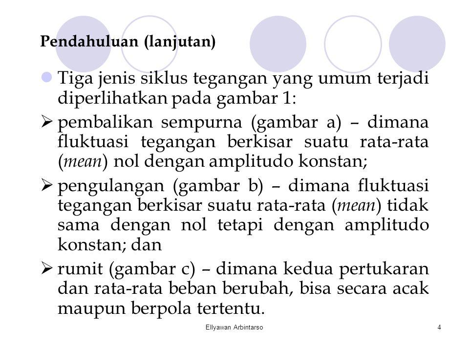 Ellyawan Arbintarso4 Pendahuluan (lanjutan)  Tiga jenis siklus tegangan yang umum terjadi diperlihatkan pada gambar 1:  pembalikan sempurna (gambar