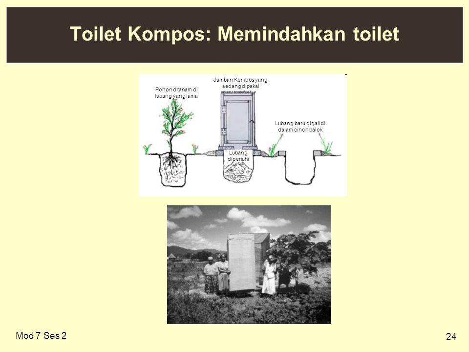 24 Toilet Kompos: Memindahkan toilet Mod 7 Ses 2 Pohon ditanam di lubang yang lama Jamban Kompos yang sedang dipakai Lubang baru digali di dalam cinci