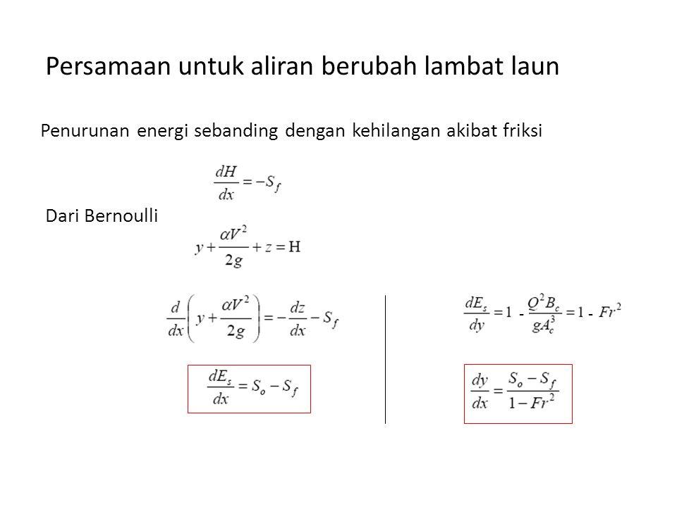 Persamaan untuk aliran berubah lambat laun Penurunan energi sebanding dengan kehilangan akibat friksi Dari Bernoulli --