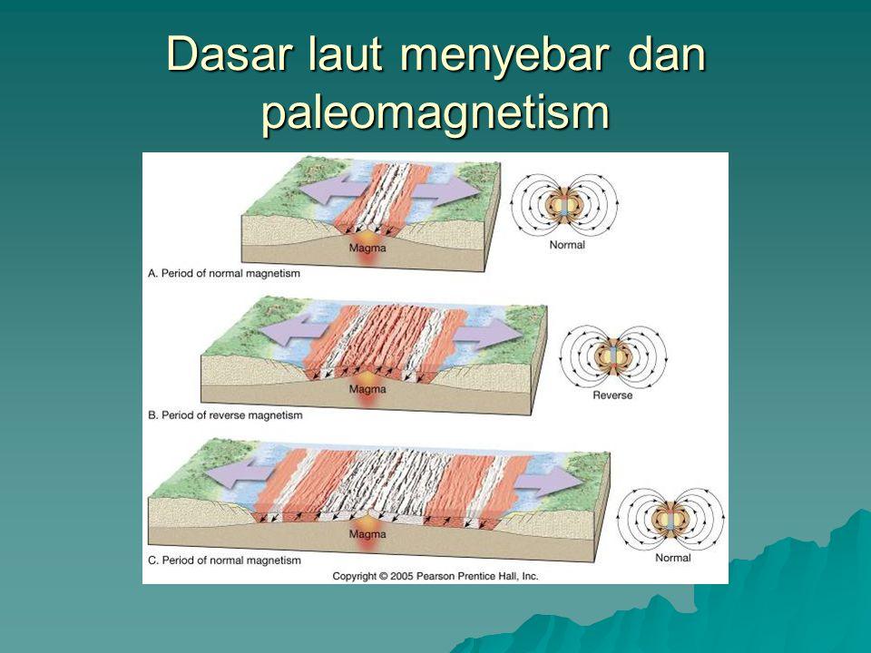 Dasar laut menyebar dan paleomagnetism