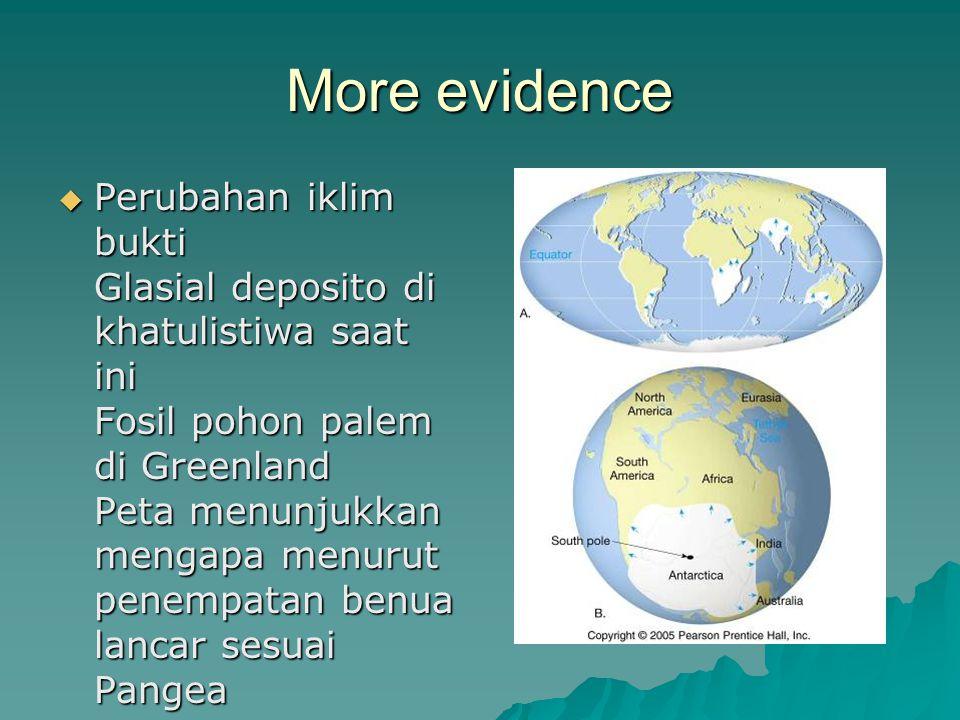 More evidence  Perubahan iklim bukti Glasial deposito di khatulistiwa saat ini Fosil pohon palem di Greenland Peta menunjukkan mengapa menurut penemp